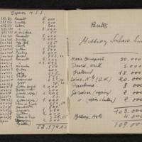 Recettes et dépenses: pages du carnet en cuir consacré aux préparatifs de la mission Sahara-Soudan
